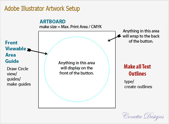 Button Artwork Setup
